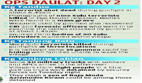 ops_daulat-day2