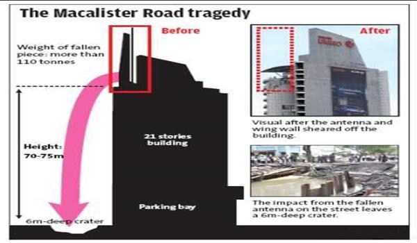 Gambaran insiden runtuhan penebat kilat di Jalan Macalister.
