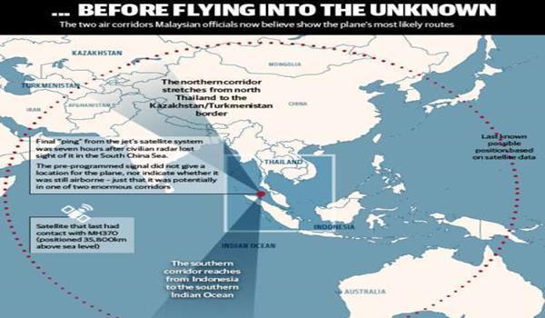 MH370-Koridor-pencarian
