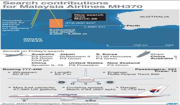 MH370-new-search-and-data