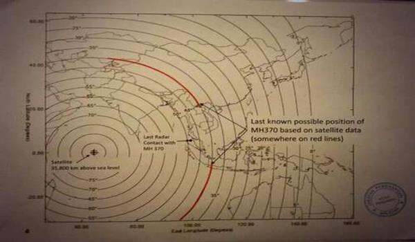 MH370-radar-koridor-utara-selatan