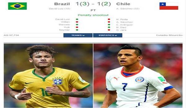 pialadunia2014-brazil-chile-2